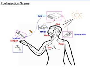 injeksi-v-ixion